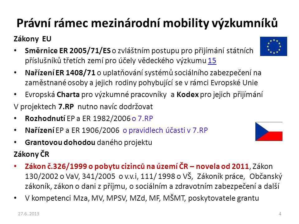 Právní rámec mezinárodní mobility výzkumníků