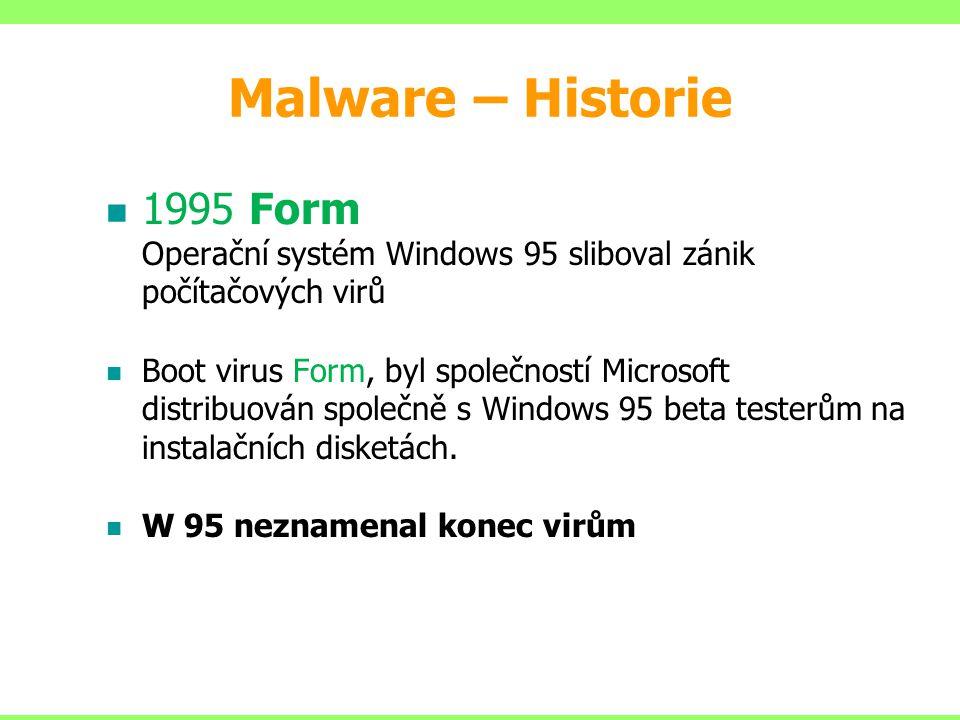 Malware – Historie 1995 Form Operační systém Windows 95 sliboval zánik počítačových virů.