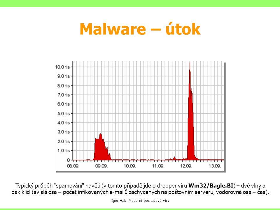 Igor Hák Moderní počítačové viry