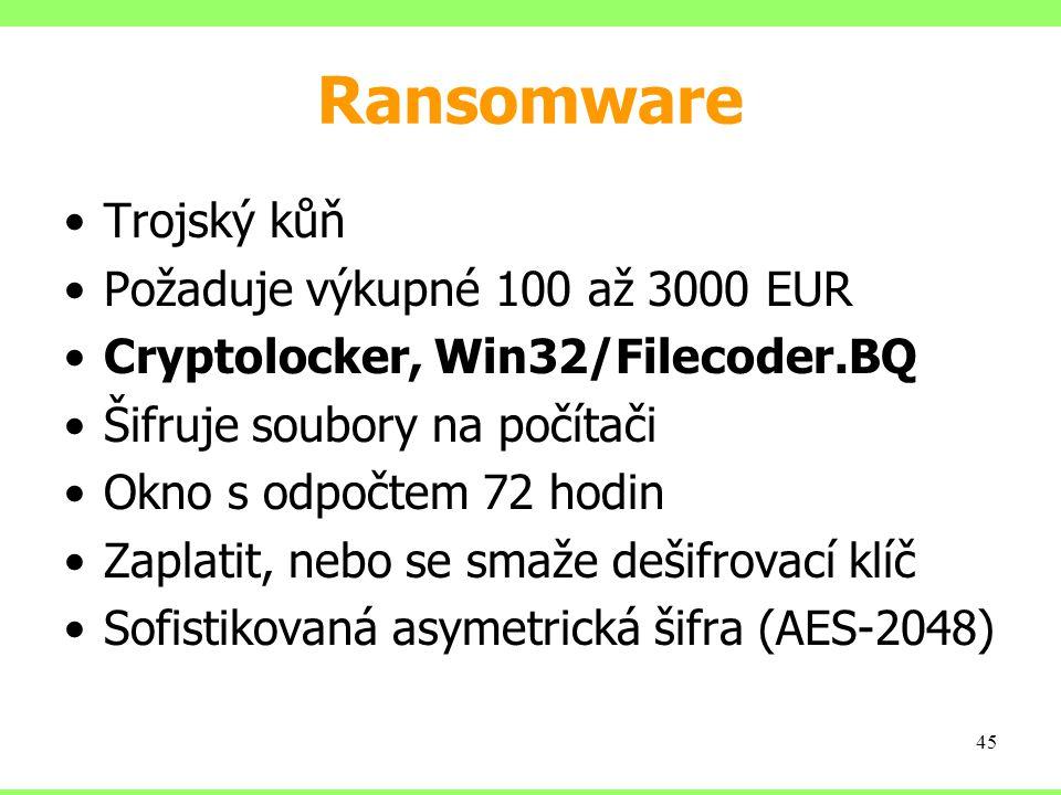 Ransomware Trojský kůň Požaduje výkupné 100 až 3000 EUR