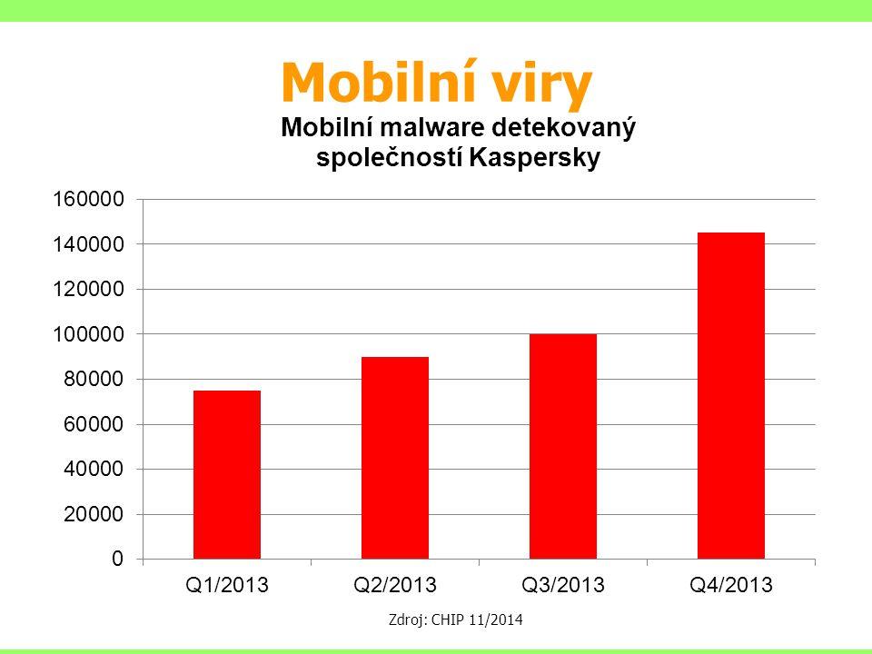 Mobilní viry Zdroj: CHIP 11/2014