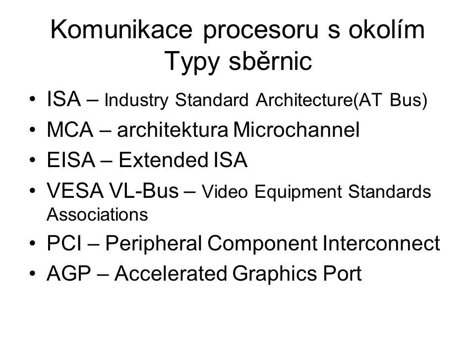 Komunikace procesoru s okolím Typy sběrnic