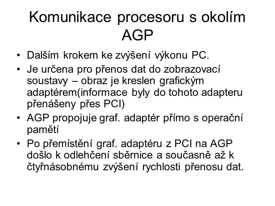 Komunikace procesoru s okolím AGP