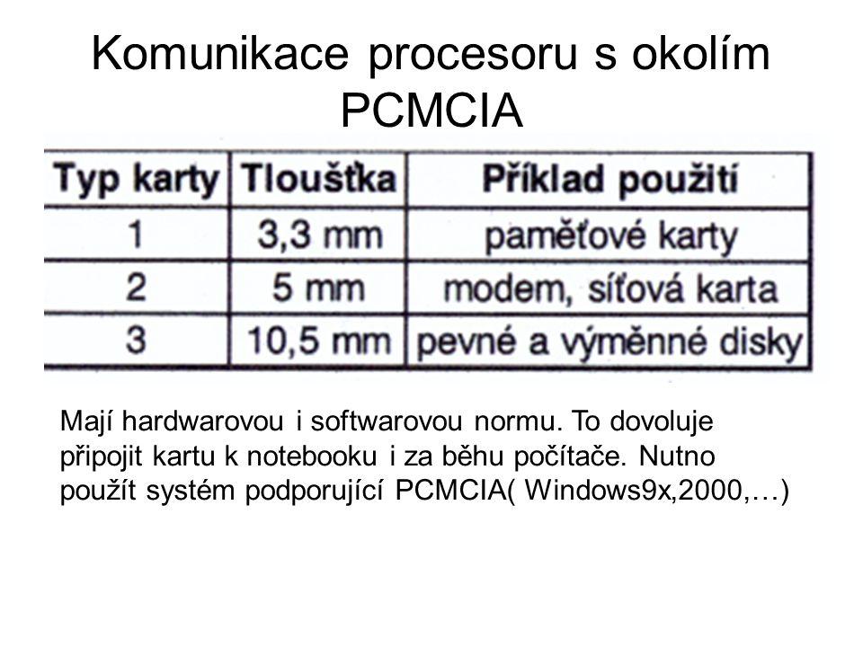 Komunikace procesoru s okolím PCMCIA