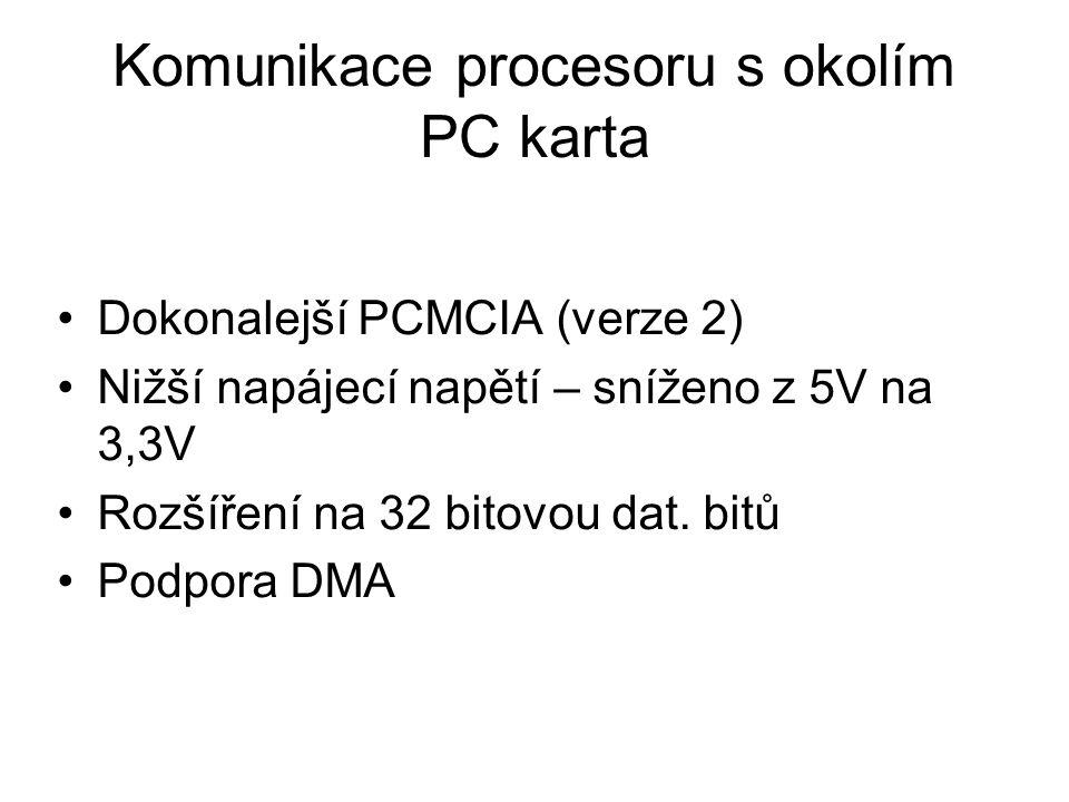 Komunikace procesoru s okolím PC karta