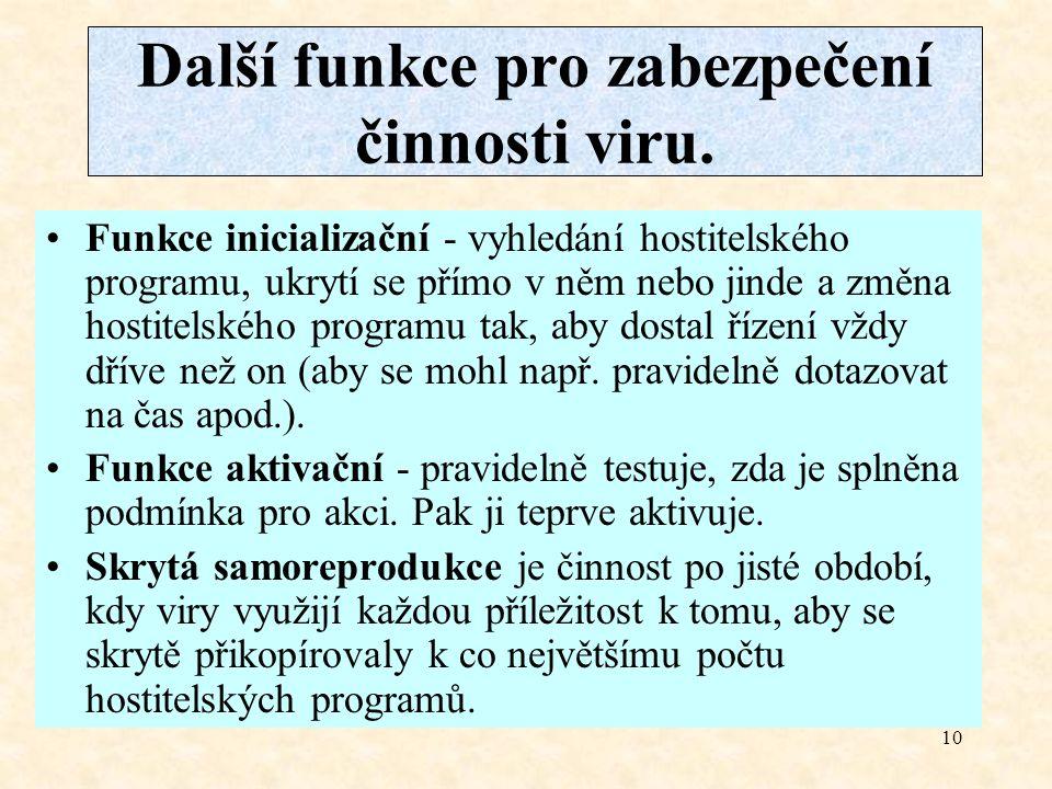Další funkce pro zabezpečení činnosti viru.