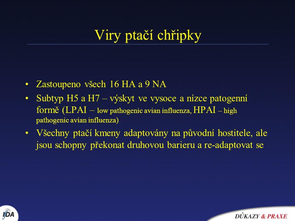 Viry ptačí chřipky Zastoupeno všech 16 HA a 9 NA