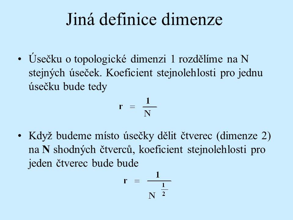 Jiná definice dimenze Úsečku o topologické dimenzi 1 rozdělíme na N stejných úseček. Koeficient stejnolehlosti pro jednu úsečku bude tedy.