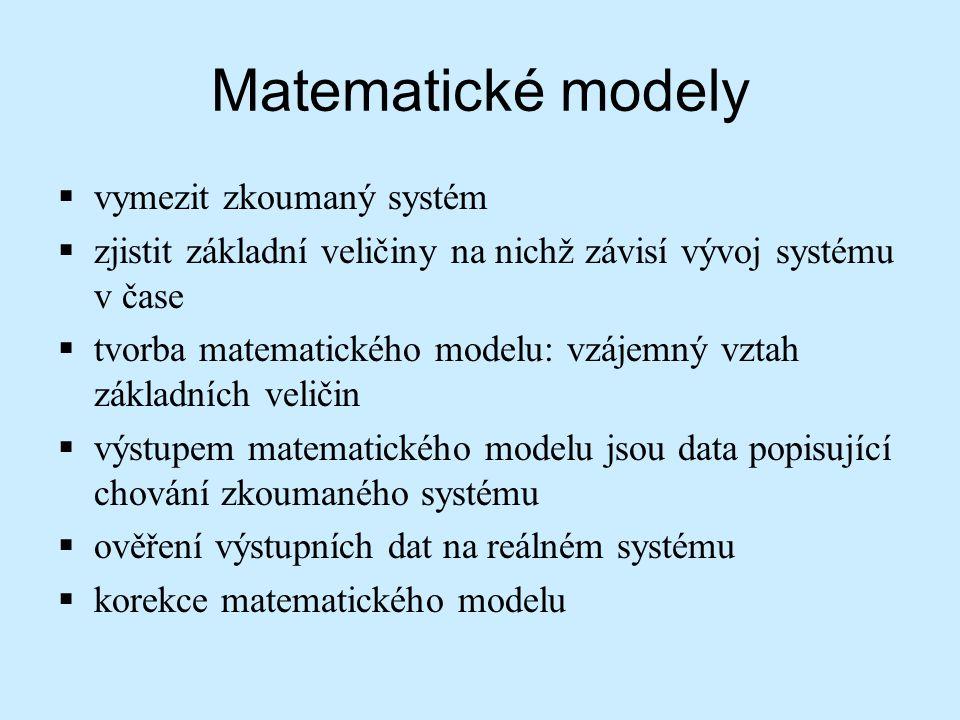 Matematické modely vymezit zkoumaný systém