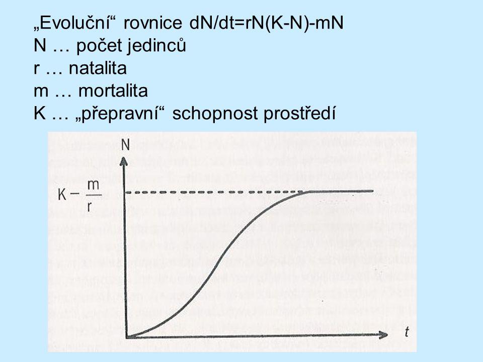 """""""Evoluční rovnice dN/dt=rN(K-N)-mN N … počet jedinců r … natalita m … mortalita K … """"přepravní schopnost prostředí"""