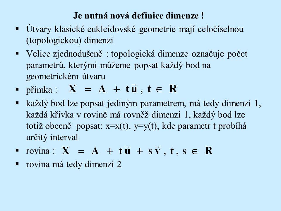 Je nutná nová definice dimenze !