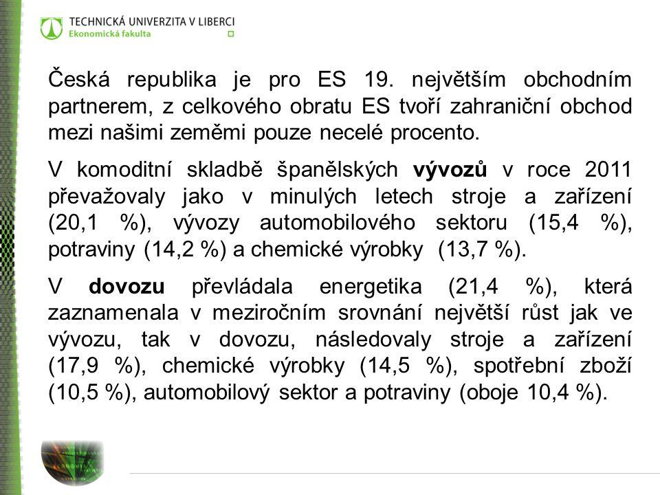 Česká republika je pro ES 19