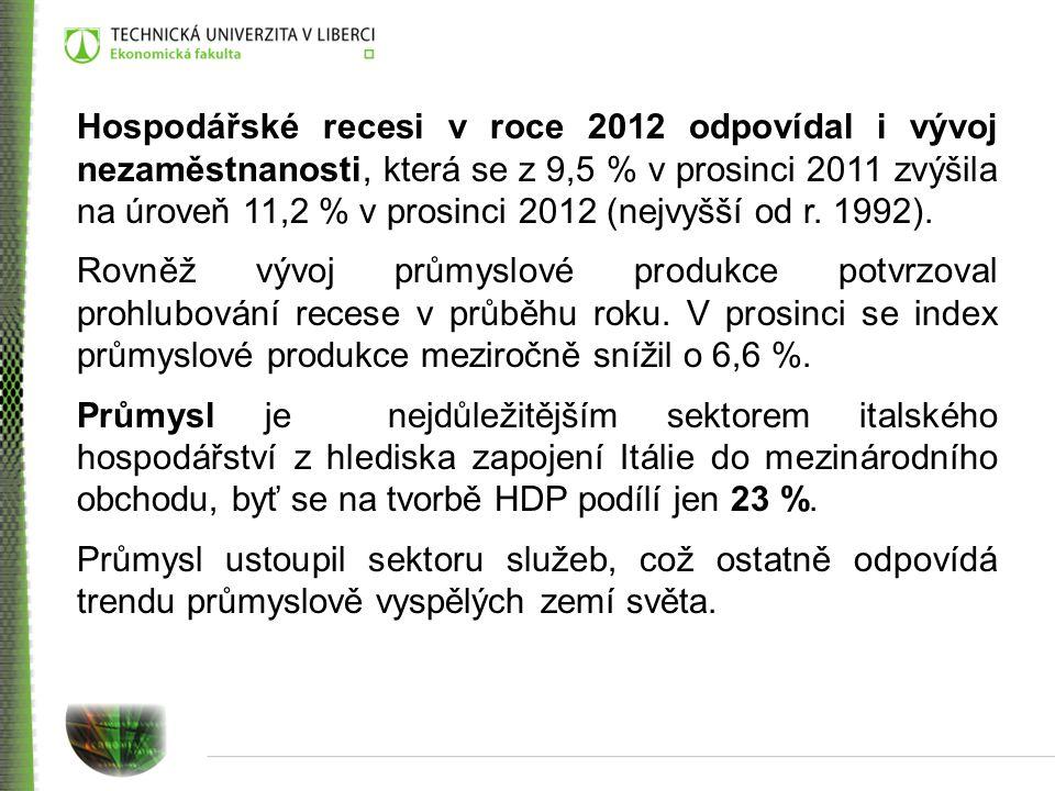 Hospodářské recesi v roce 2012 odpovídal i vývoj nezaměstnanosti, která se z 9,5 % v prosinci 2011 zvýšila na úroveň 11,2 % v prosinci 2012 (nejvyšší od r. 1992).