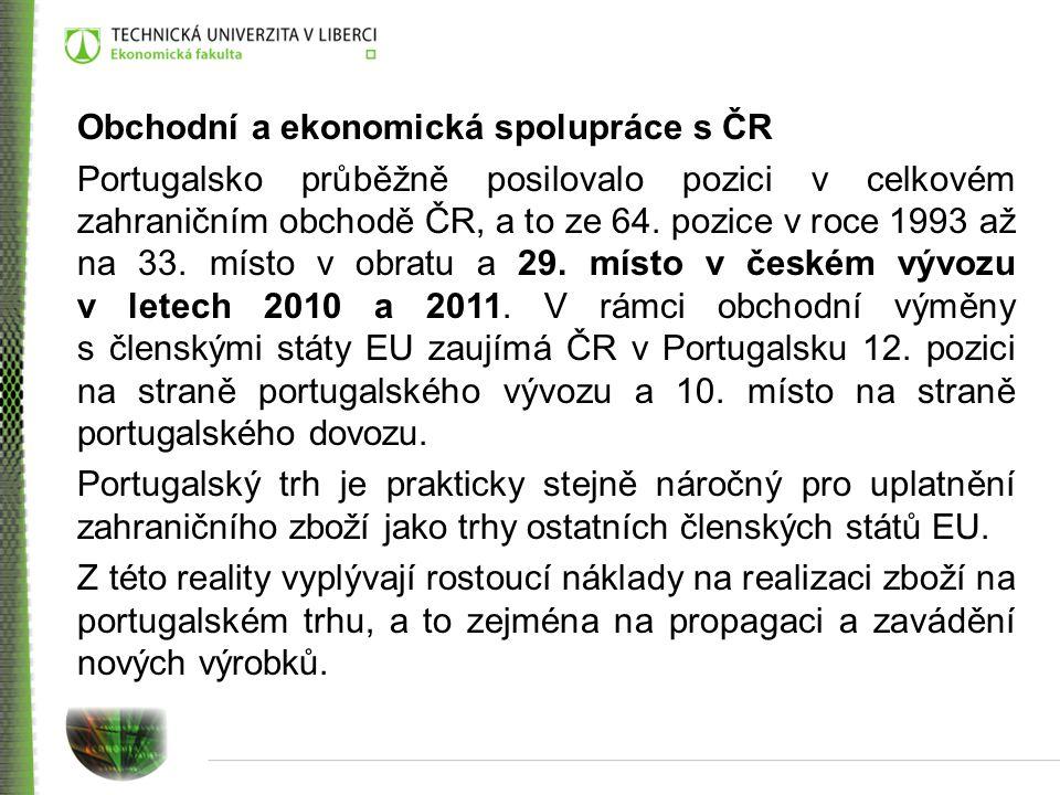 Obchodní a ekonomická spolupráce s ČR