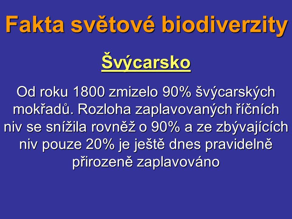 Fakta světové biodiverzity