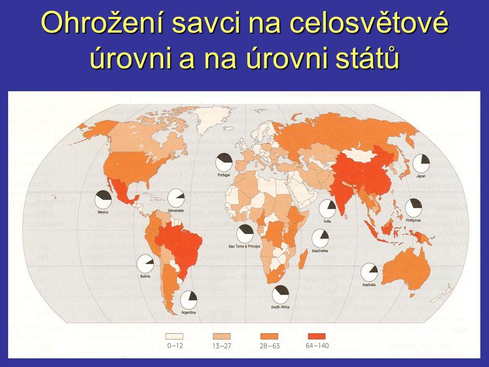 Ohrožení savci na celosvětové úrovni a na úrovni států