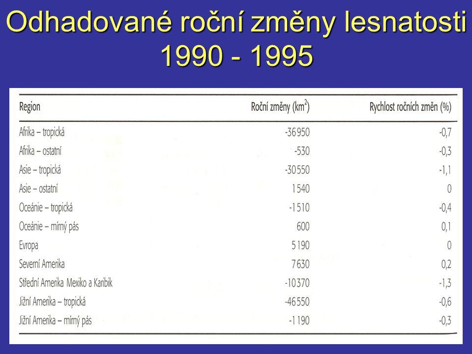Odhadované roční změny lesnatosti 1990 - 1995
