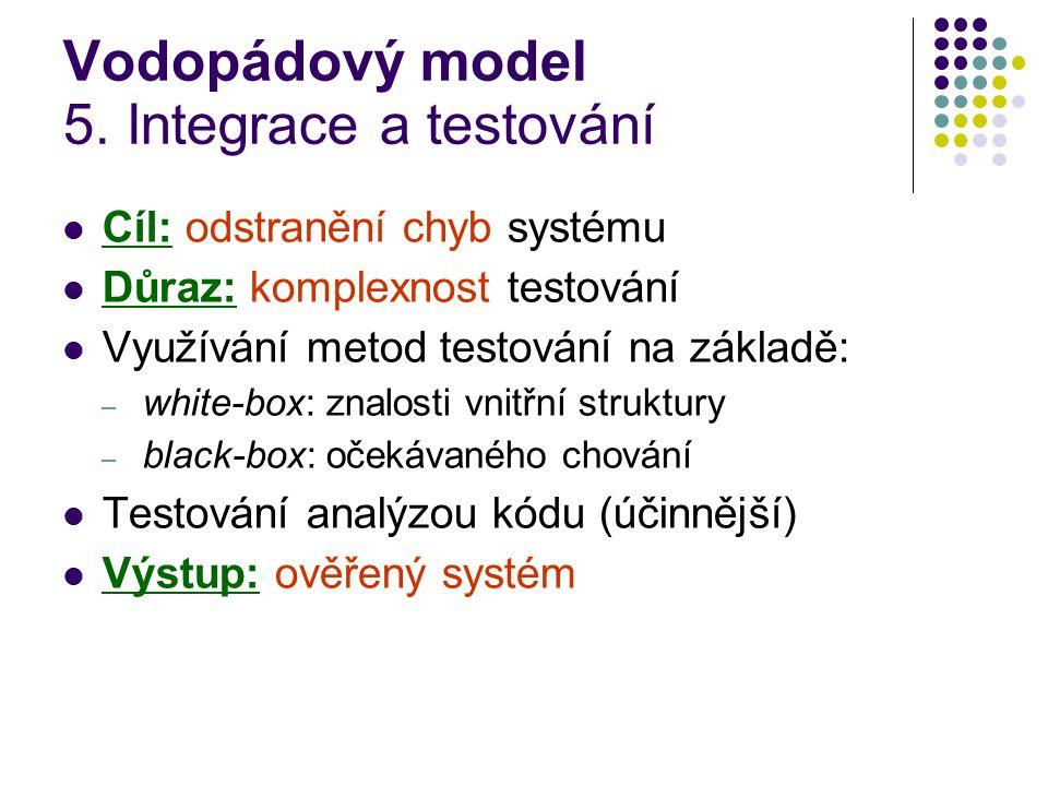Vodopádový model 5. Integrace a testování