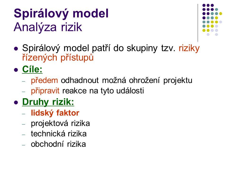Spirálový model Analýza rizik