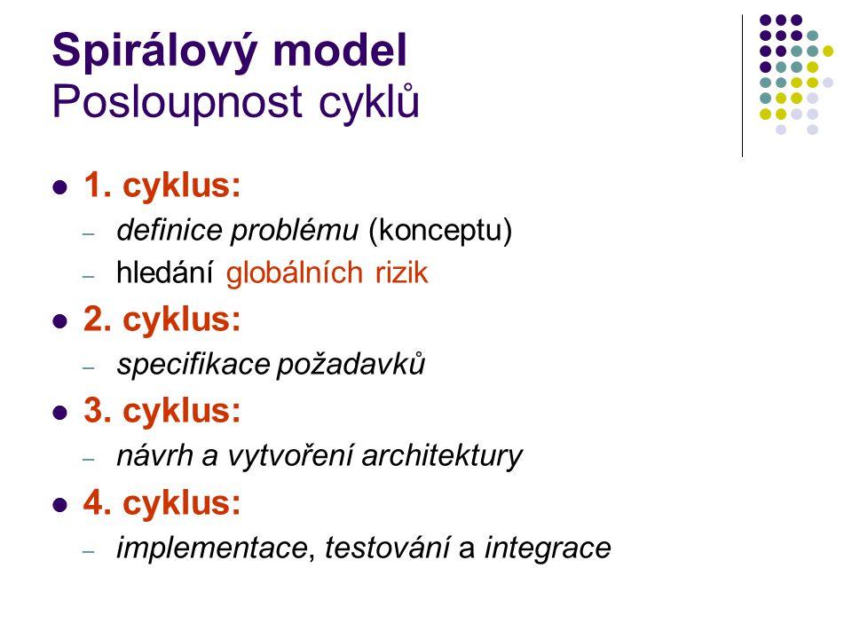 Spirálový model Posloupnost cyklů