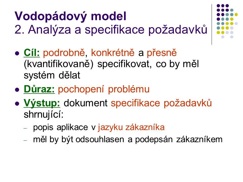 Vodopádový model 2. Analýza a specifikace požadavků