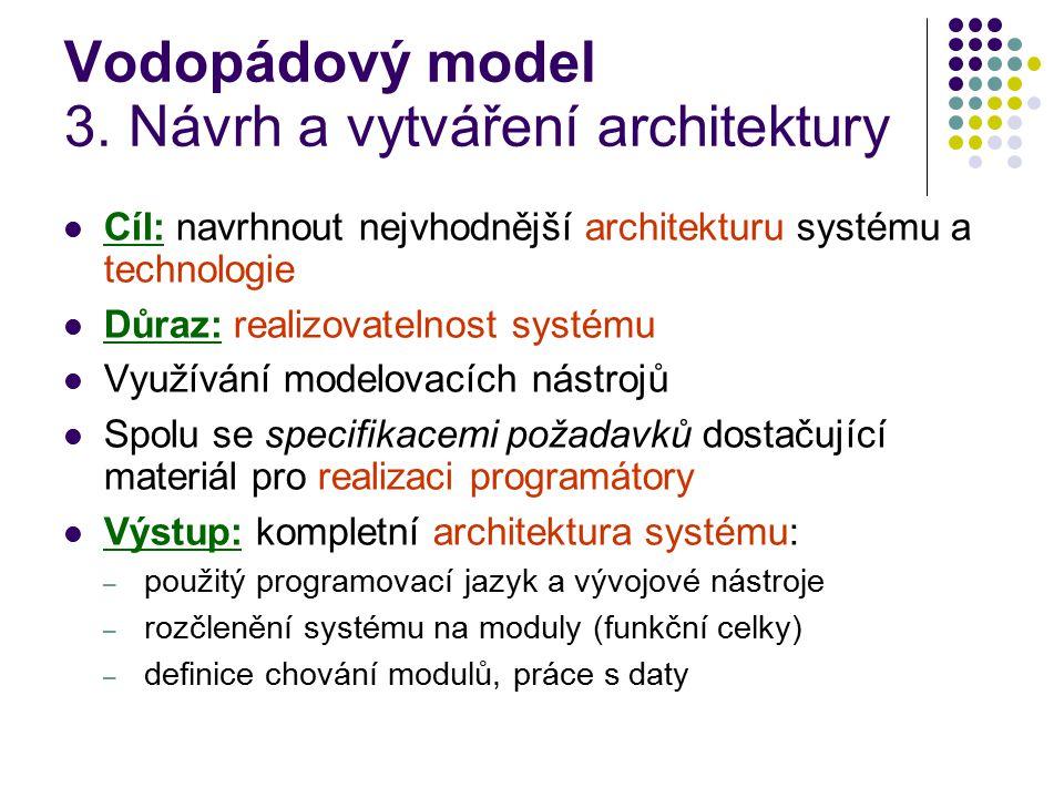 Vodopádový model 3. Návrh a vytváření architektury