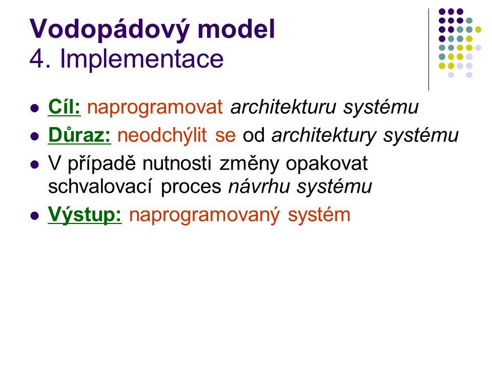 Vodopádový model 4. Implementace
