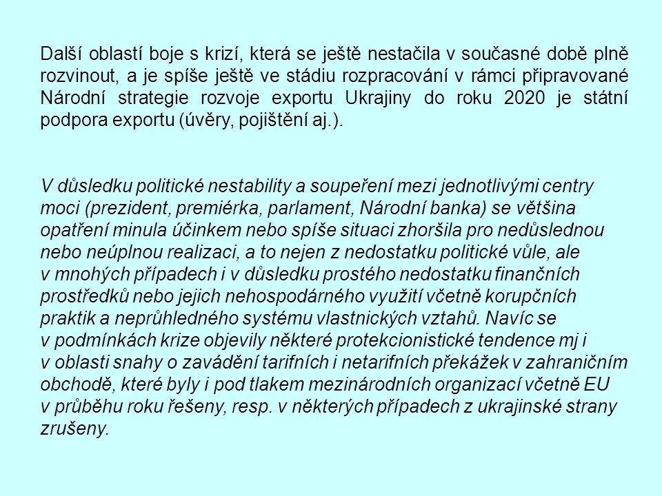 Další oblastí boje s krizí, která se ještě nestačila v současné době plně rozvinout, a je spíše ještě ve stádiu rozpracování v rámci připravované Národní strategie rozvoje exportu Ukrajiny do roku 2020 je státní podpora exportu (úvěry, pojištění aj.).