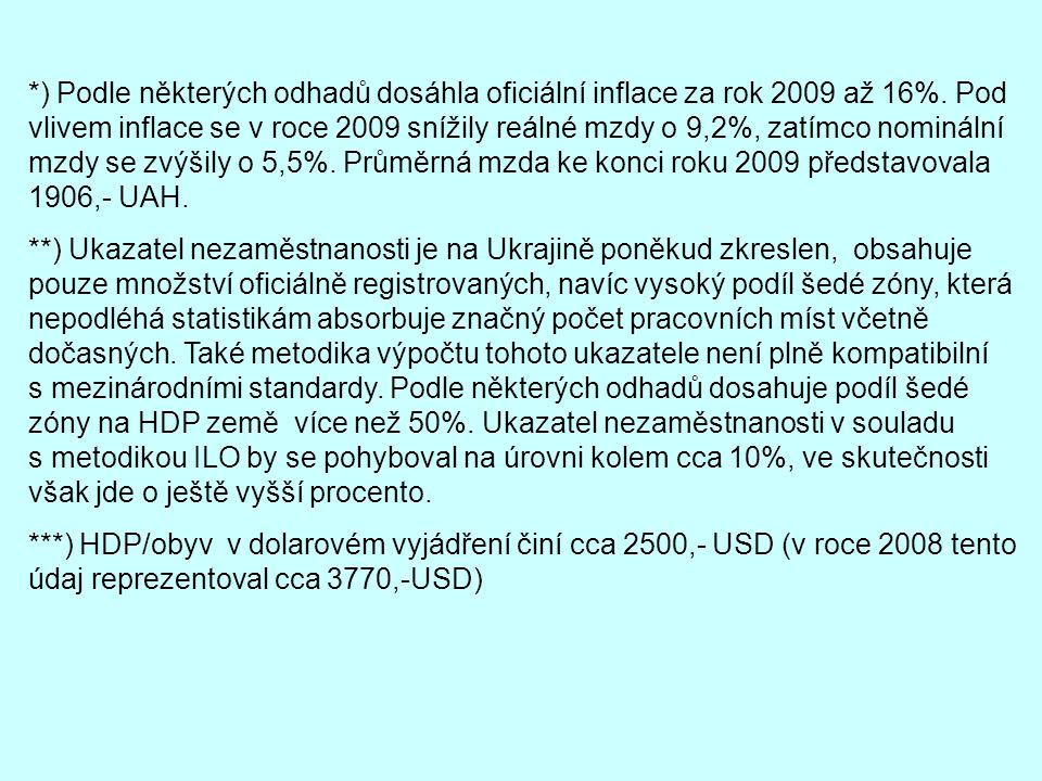 ) Podle některých odhadů dosáhla oficiální inflace za rok 2009 až 16%