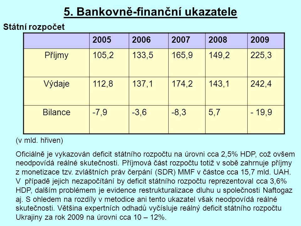 5. Bankovně-finanční ukazatele