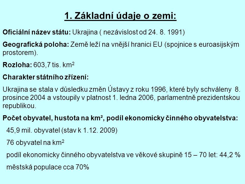 1. Základní údaje o zemi: Oficiální název státu: Ukrajina ( nezávislost od 24. 8. 1991)