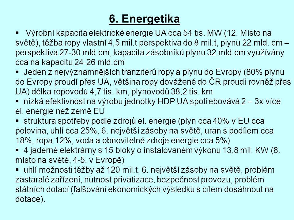 6. Energetika