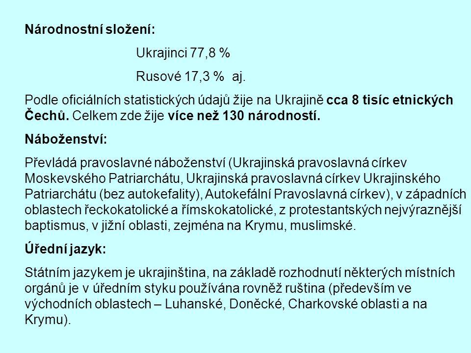 Národnostní složení: Ukrajinci 77,8 % Rusové 17,3 % aj.