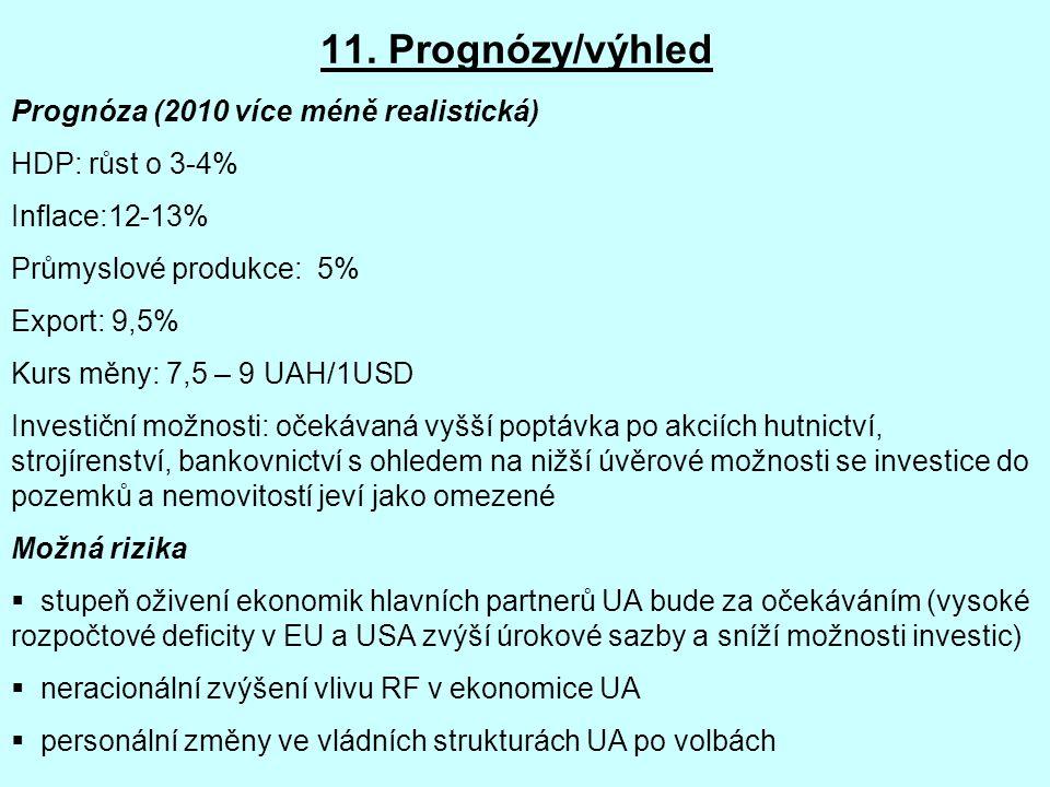11. Prognózy/výhled Prognóza (2010 více méně realistická)