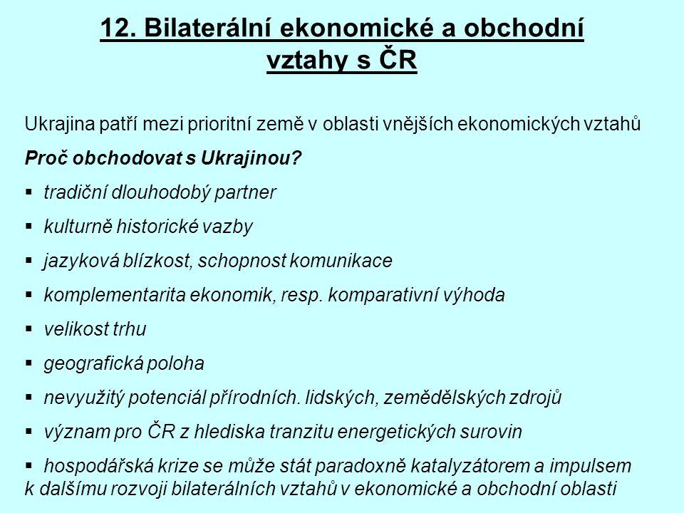12. Bilaterální ekonomické a obchodní vztahy s ČR