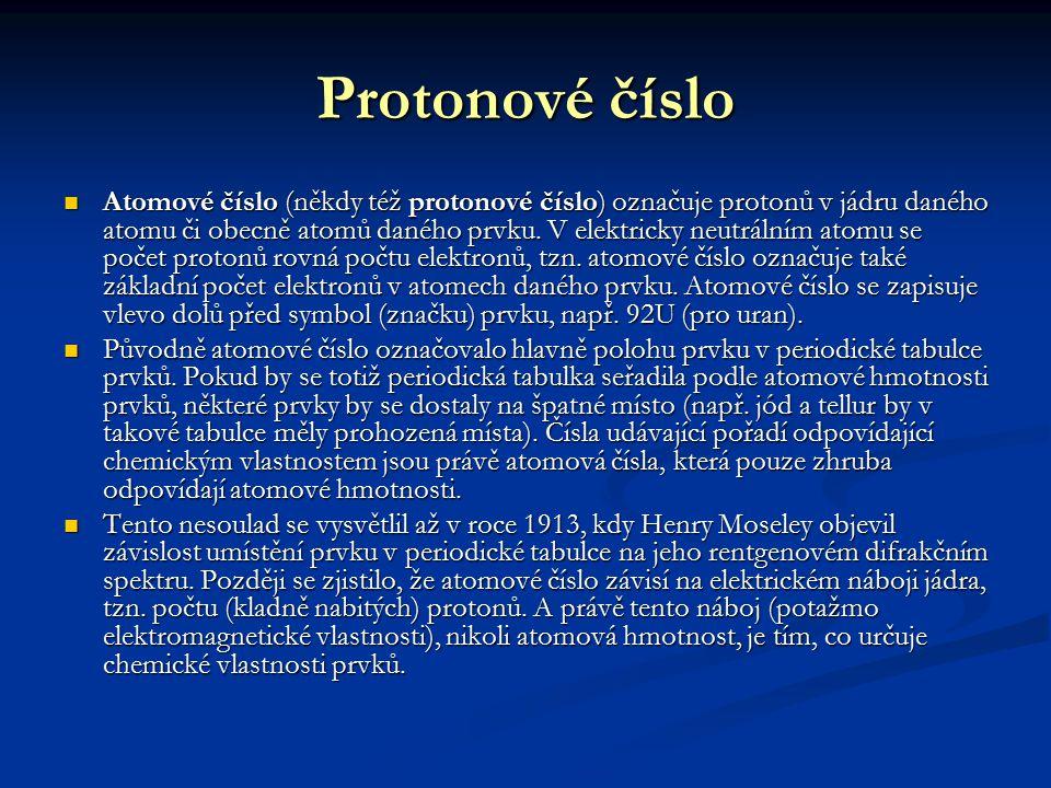 Protonové číslo