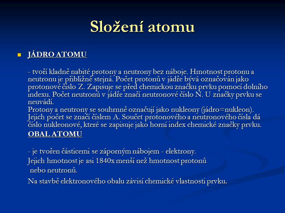 Složení atomu JÁDRO ATOMU
