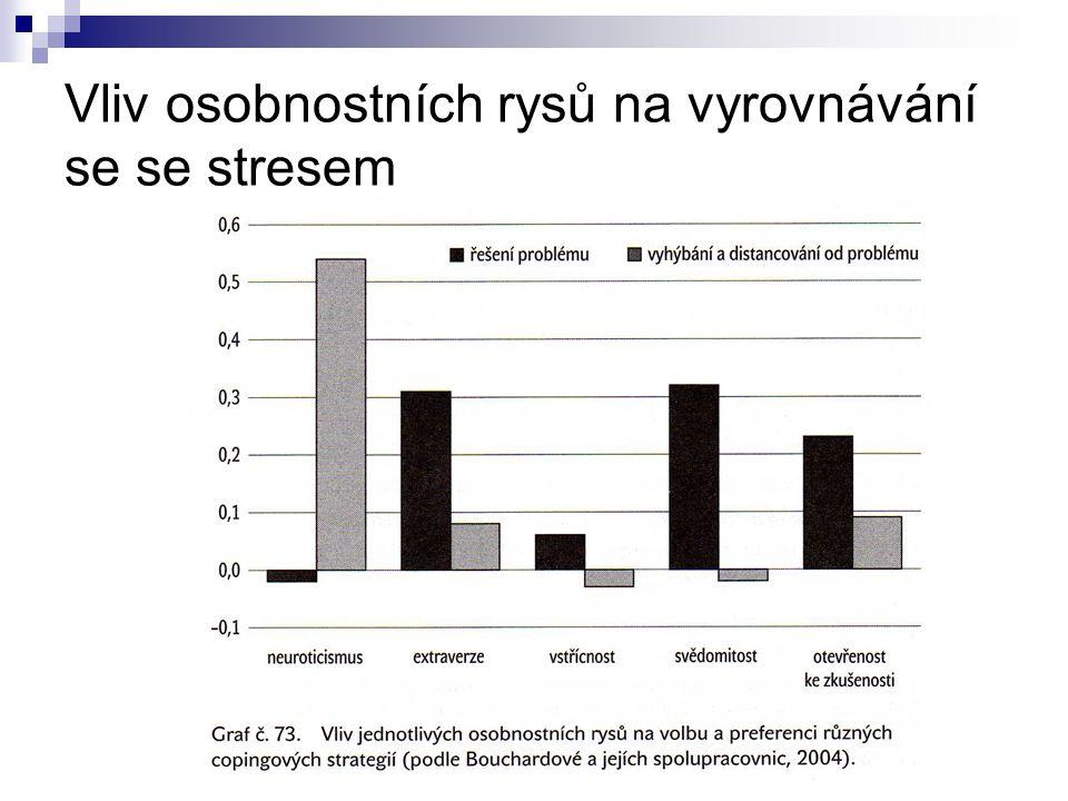 Vliv osobnostních rysů na vyrovnávání se se stresem