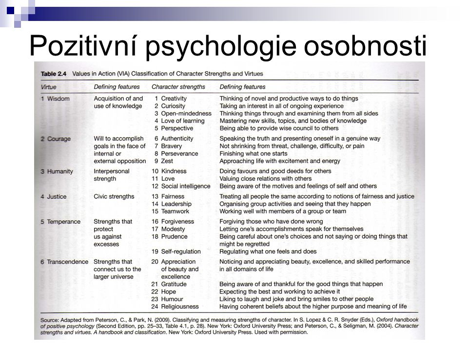 Pozitivní psychologie osobnosti