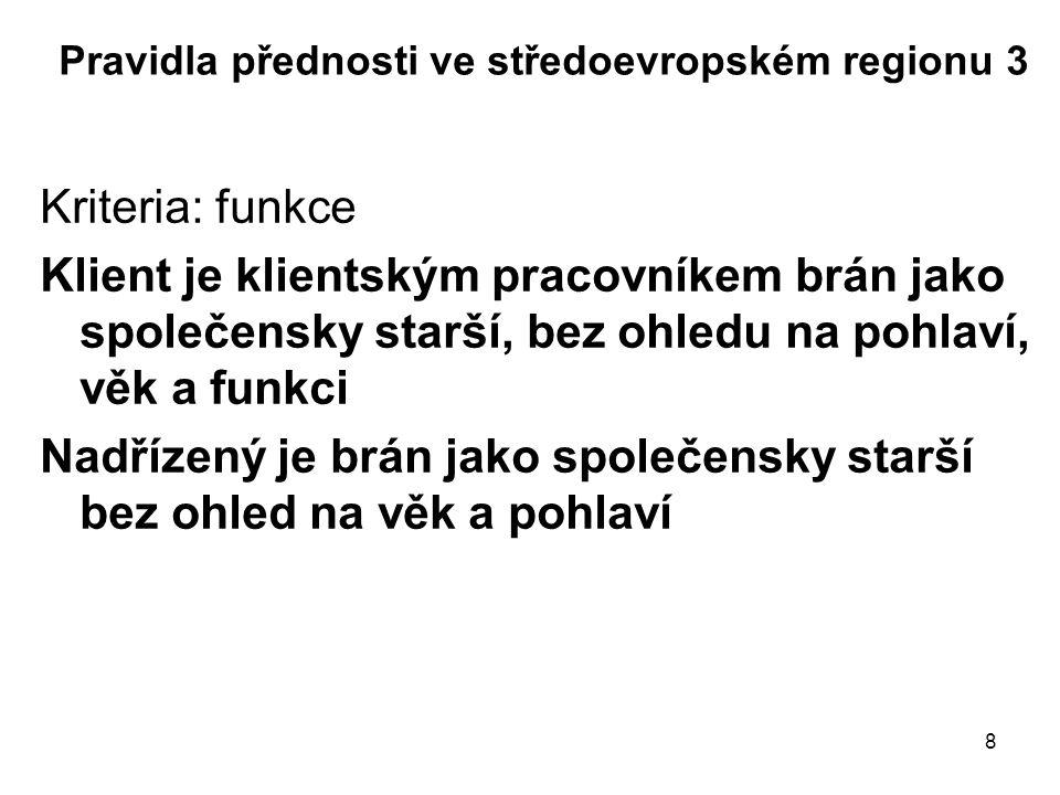 Pravidla přednosti ve středoevropském regionu 3
