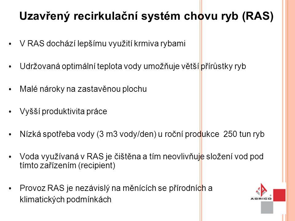 Uzavřený recirkulační systém chovu ryb (RAS)
