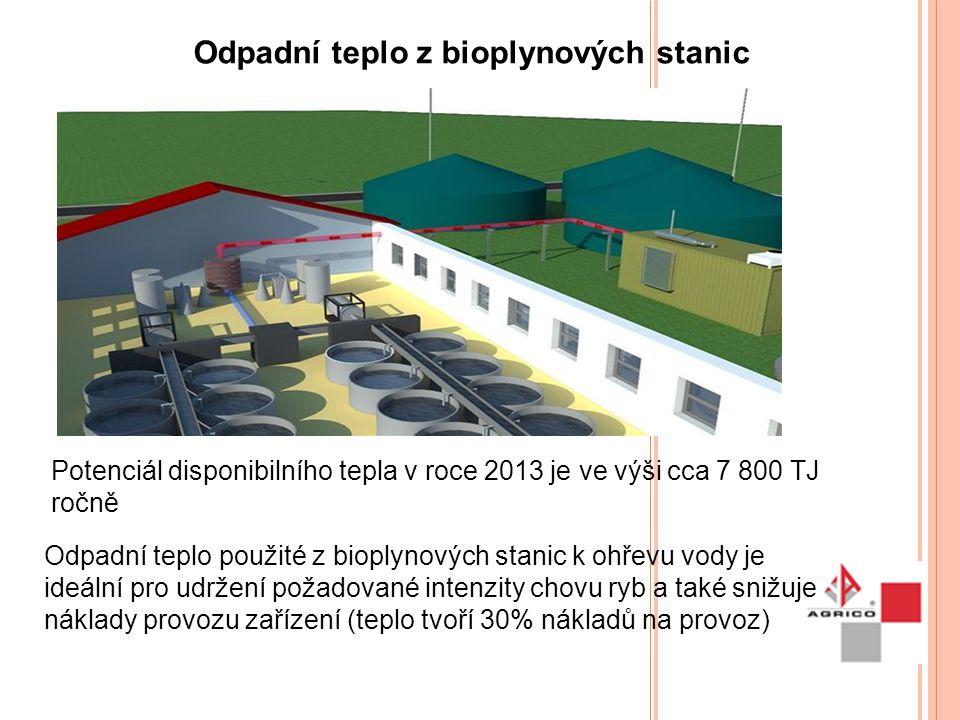 Odpadní teplo z bioplynových stanic