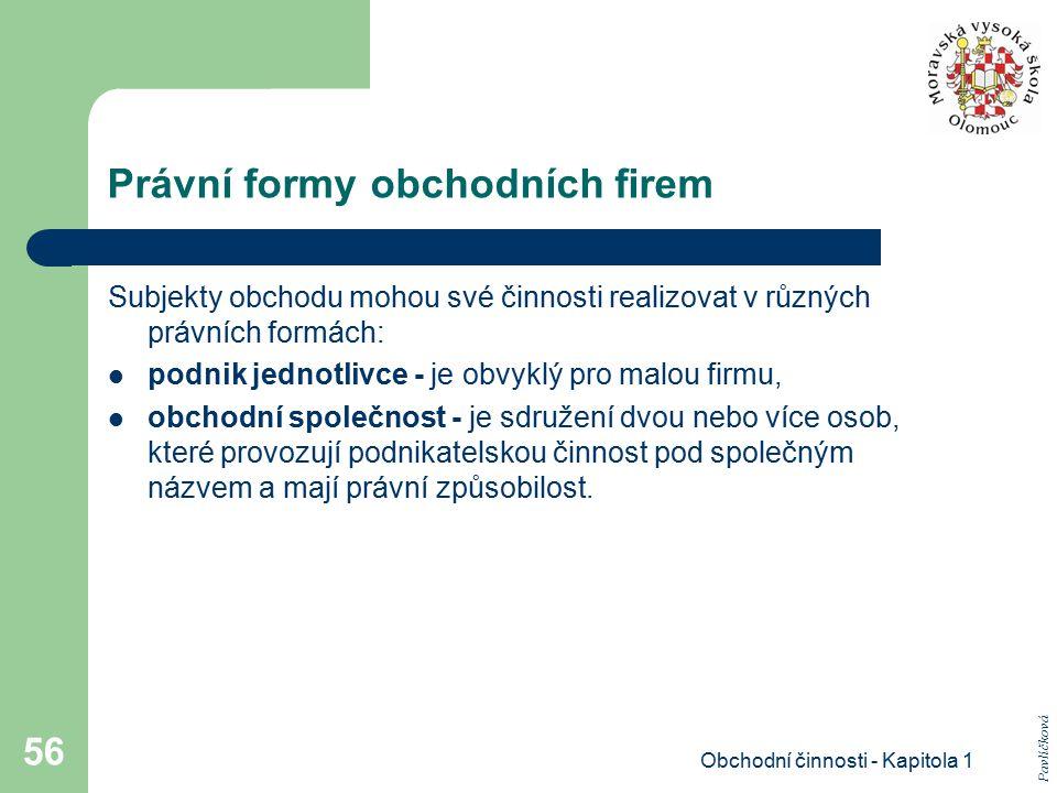 Právní formy obchodních firem