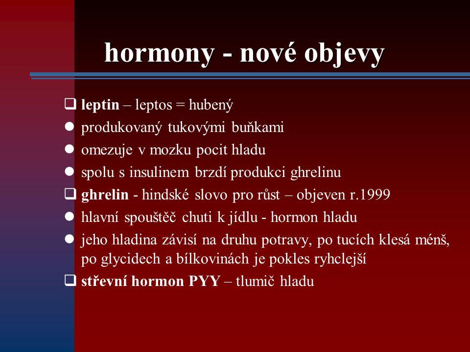 hormony - nové objevy leptin – leptos = hubený