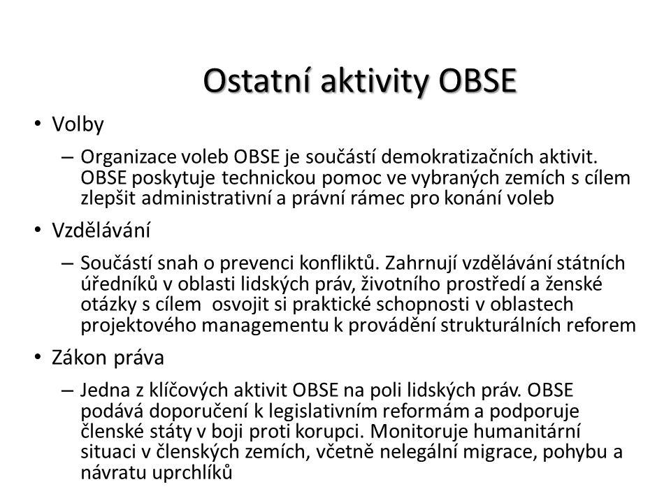 Ostatní aktivity OBSE Volby Vzdělávání Zákon práva