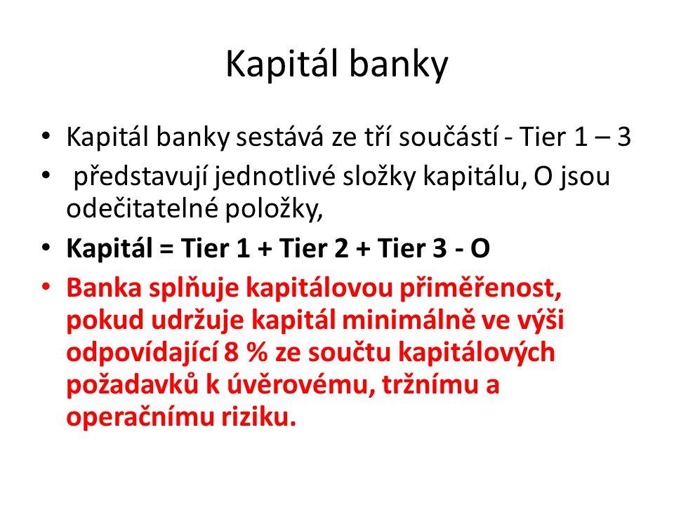 Kapitál banky Kapitál banky sestává ze tří součástí - Tier 1 – 3