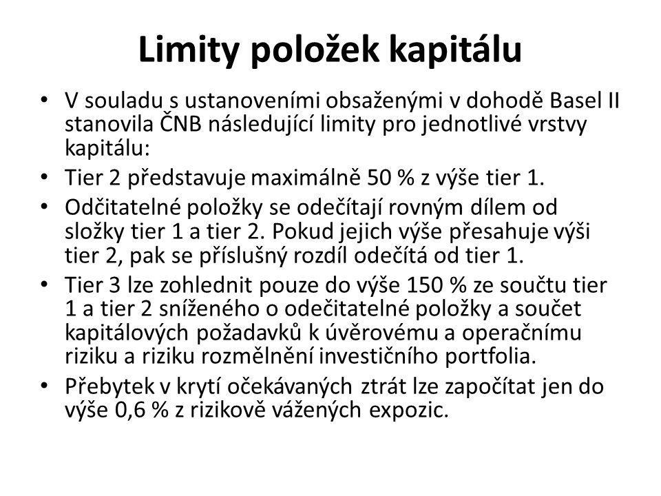 Limity položek kapitálu