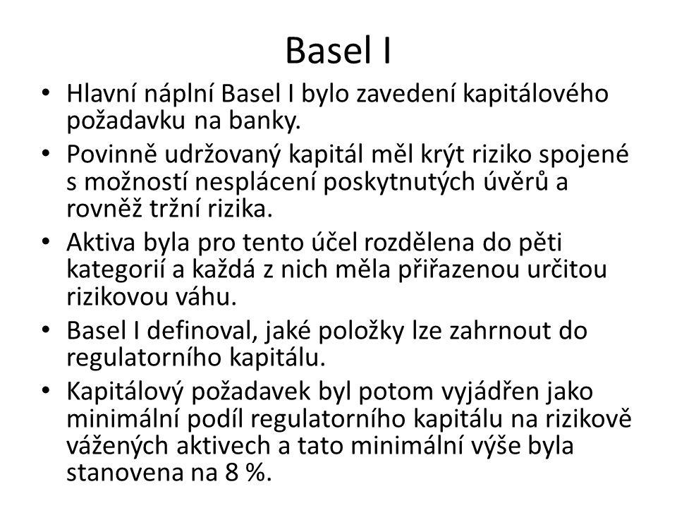 Basel I Hlavní náplní Basel I bylo zavedení kapitálového požadavku na banky.