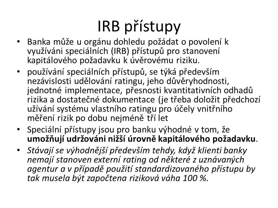 IRB přístupy