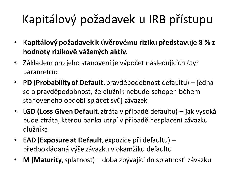 Kapitálový požadavek u IRB přístupu